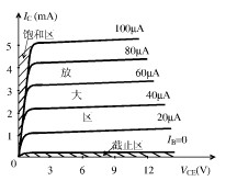三极管输出特性曲线