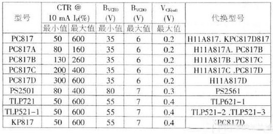 光耦合器的技术参数