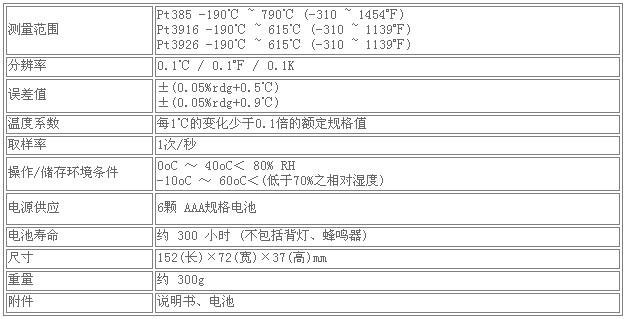 数字温度计的技术参数