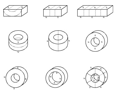 磁铁的形状