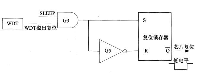 看门狗复位电路结构等效电路