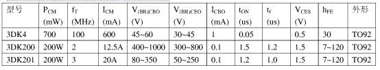 开关三极管的主要参数