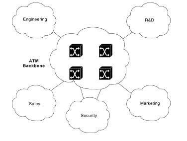 局域网交换机工作模型