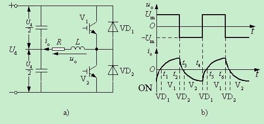 逆变电路分类 电压型 单相电压型 捷配电子通图片