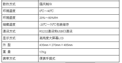 蓄电池放电检测仪技术参数2