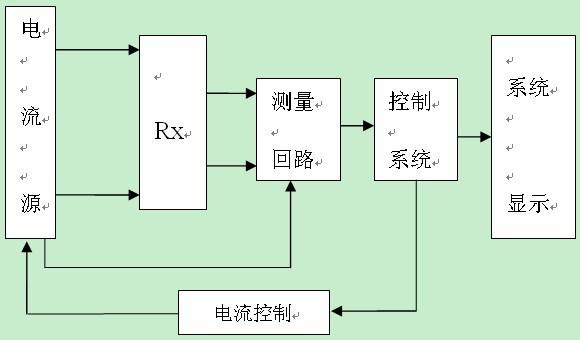 回路电阻测试仪的结图
