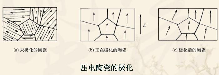 压电陶瓷的压电效应