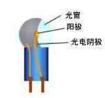 真空光电管的结构