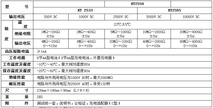 指针式绝缘电阻测试仪技术指标