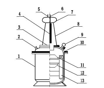 气体式试验变压器结构