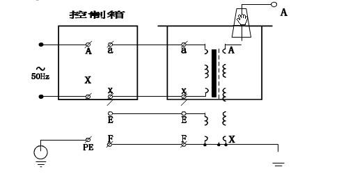 MCYDQ试验变压器的工作原理图