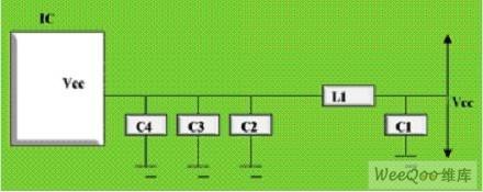 芯片电源去耦电路