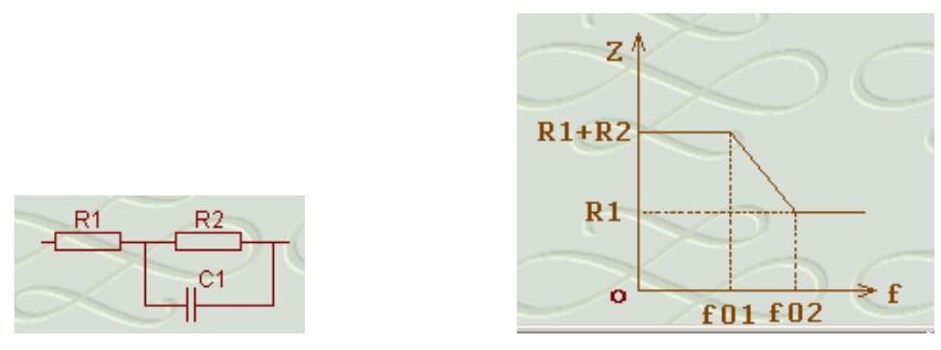 RC 串并联电路