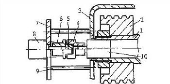 联轴器安装方式