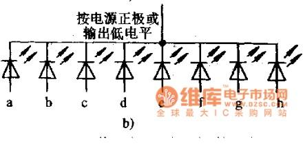 共阴极数码管的结构
