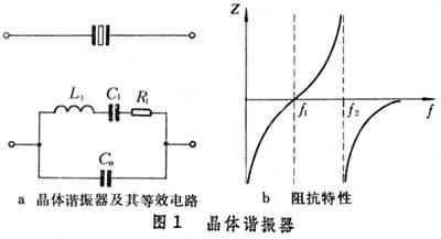 晶体滤波器原理