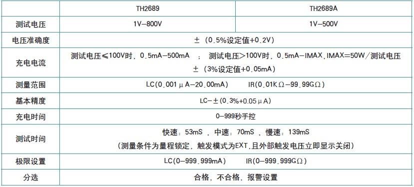 漏电流测试仪技术参数