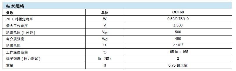 金属膜电阻器的技术规格