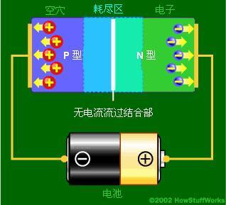 发光二极管原理