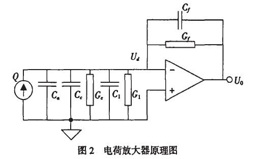 为电荷放大器原理图