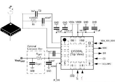 微机械陀螺仪,微机械陀螺仪的原理
