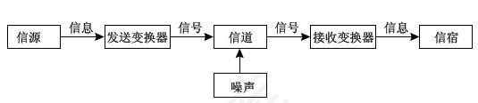 【计算机网络】计算机网络学习笔记(一)
