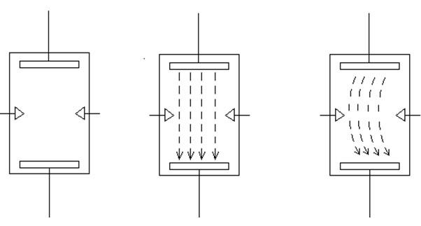 霍尔位置传感器的原理