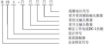 单极直流接触器的型号含义