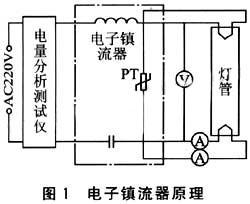 电子镇流器原理