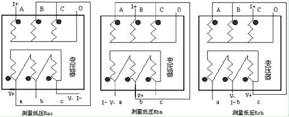A)单通道:电流流向为AB,测试电流满足要求,可仅连接IA、VA,IB、VB;如测试电流需要并联至更大测试电流,则可连接IC测试线, 电流流向为A、CB(电压测试信号取VA、VB,仪器内部VB自动连接VO)。   B)三通道:电流流向(A、CB),IO无电流流过   注:在使用本仪器对有中性点引出的三相变压器进行三相同时测试时,请先用本仪器的单相测试功能对变压器绕组分相测试一次。测试所得的电阻值应和出厂值进行比较,以确定变压器的中性点引出线与中性点套管连接可靠!   2)助磁法快速测试:单通道测试可