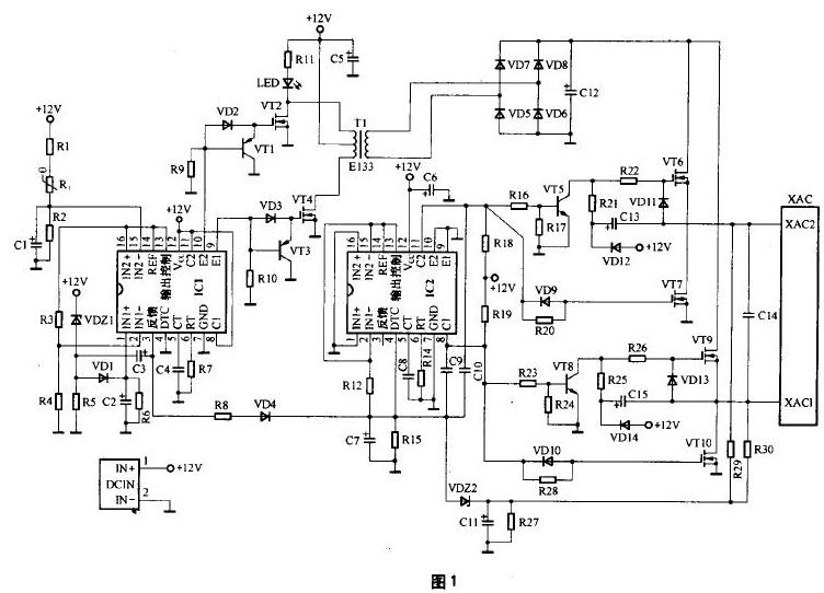 1.车载逆变器电路工作原理   图1电路中,由芯片IC1及其外围电路、三极管VT1、VT3、MOS功率管VT2、VT4以及变压器T1组成12V直流变换为220V/50kHz交流的逆变电路。由芯片IC2及其外围电路、三极管VT5、VT8、MOS功率管VT6、VT7、VT9、VT10以及220V/50kHz整流、滤波电路VD5-VD8、C12等共同组成220V/50kHz高频交流电变换为220V/50Hz工频交流电的转换电路,最后通过XAC插座输出220V/50Hz交流电供各种便携式电器使用。   图1