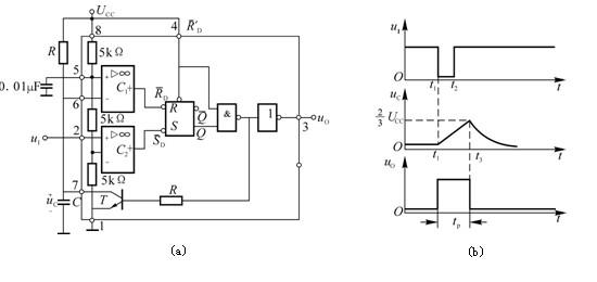 555定时器电路结构|功能表|应用-维库电子通