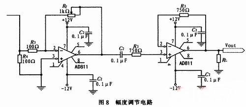 正弦信号发生器,正弦信号发生器的分类