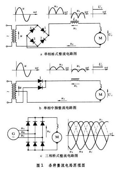各种整流器电路原理图