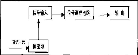 ICP传感器信号输出原理