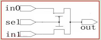 MUX 的MOS电路图