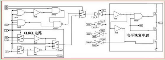 新的1位ALU单元电路图