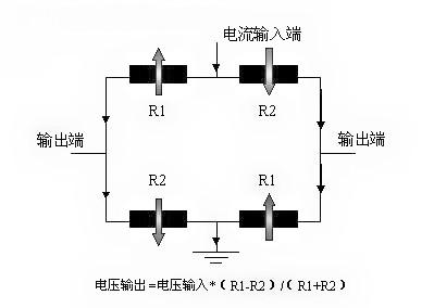 图2(1):惠斯凳电桥在磁场传感器应用中的原理