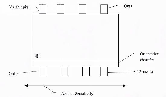 图4 巨磁电阻(GMR)传感器外形结构及接线图
