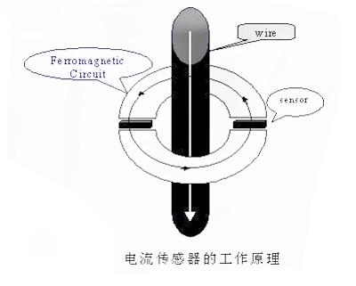 电流传感器的工作原理