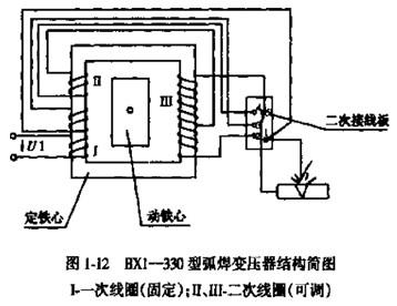 弧焊变压器的原理