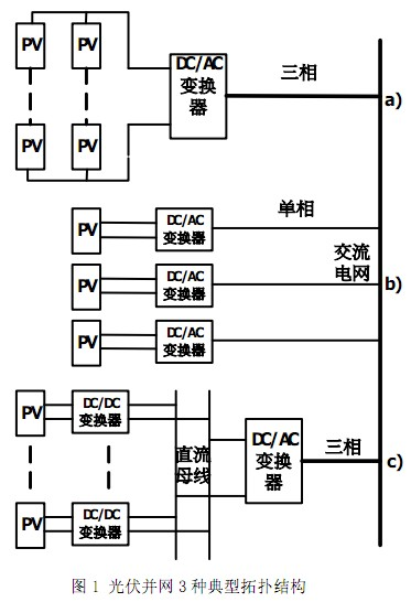 光伏并网发电的拓扑结构