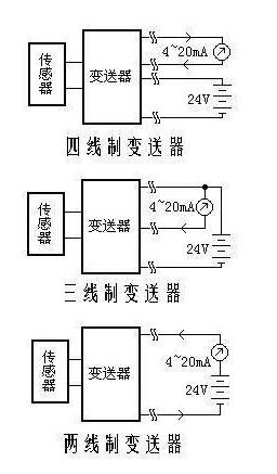 两线制变送器的原理图