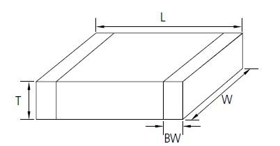 贴片电容1812的结构尺寸