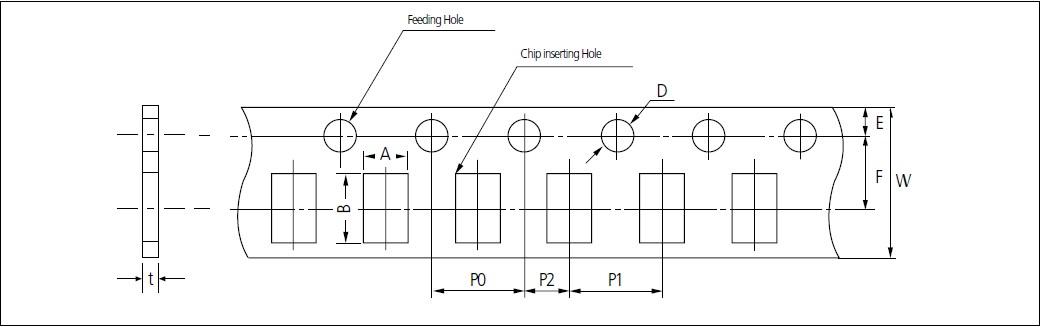 三星电容1206纸板纸带(4毫米)