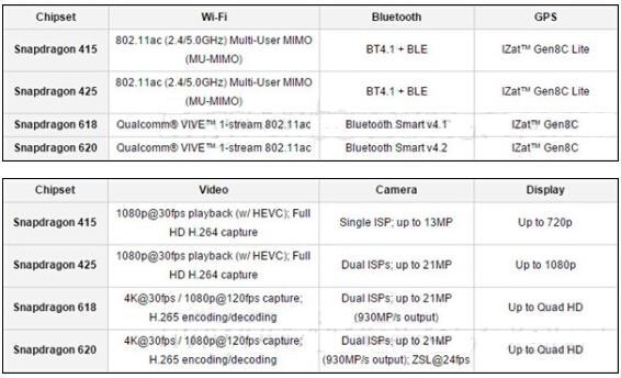 3arr22j19v4 electronic components: February 2015