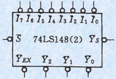 74LS148