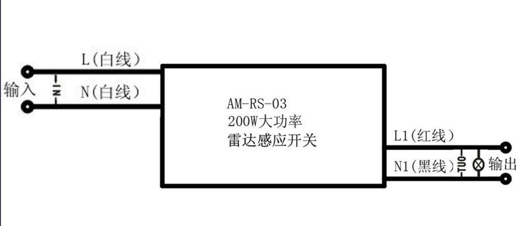 微波元件的原理_微波治疗仪图片
