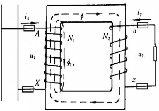 电磁式电压互感器