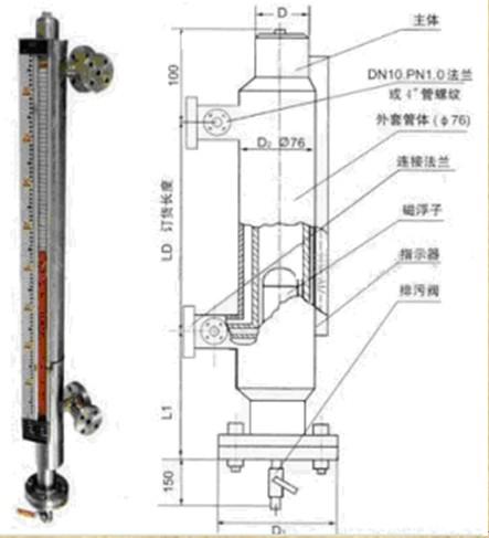 4. 磁翻板式液位计